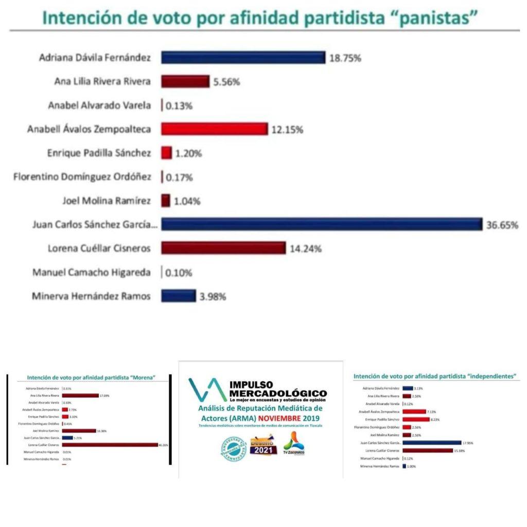 LOS ELECTORES INDEPENDIENTES DEFINEN LAS ELECCIONES